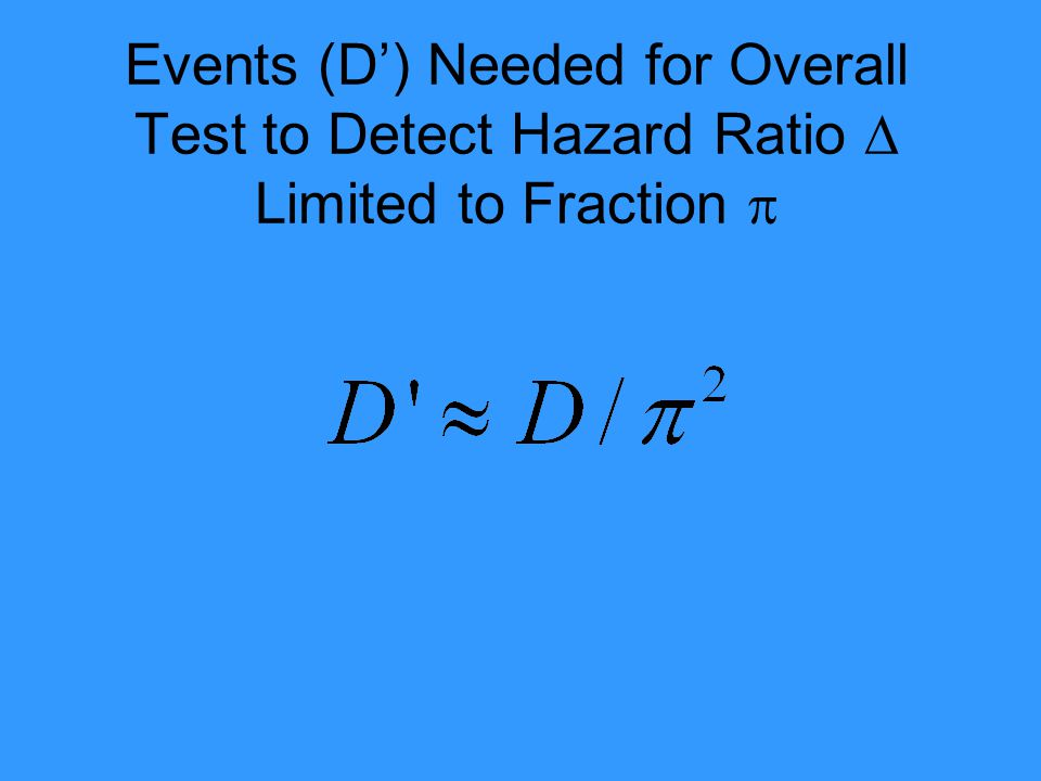 Events (D') Needed for Overall Test to Detect Hazard Ratio  Limited to Fraction 