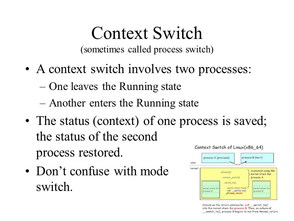 Context Switch (sometimes called process switch)