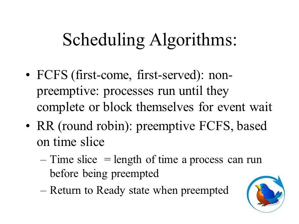 Scheduling Algorithms: