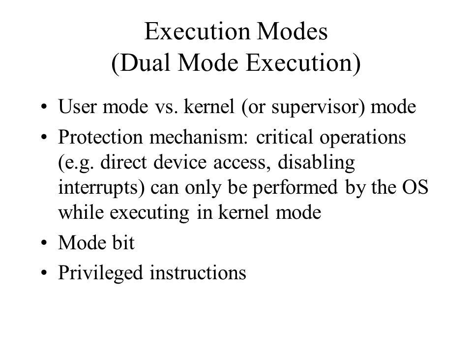 Execution Modes (Dual Mode Execution)
