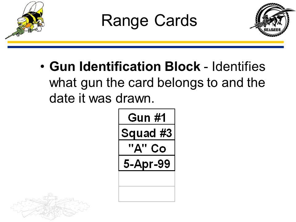 Range Cards Gun Identification Block - Identifies what gun the card belongs to and the date it was drawn.