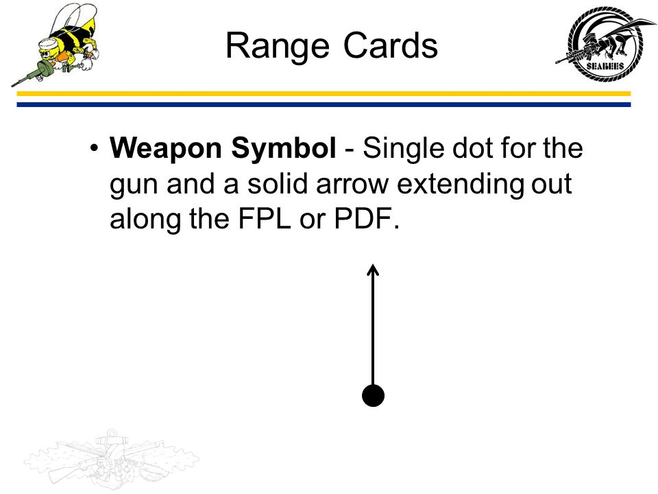 Range Cards Weapon Symbol - Single dot for the gun and a solid arrow extending out along the FPL or PDF.