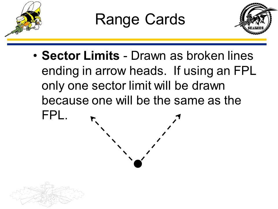 Range Cards