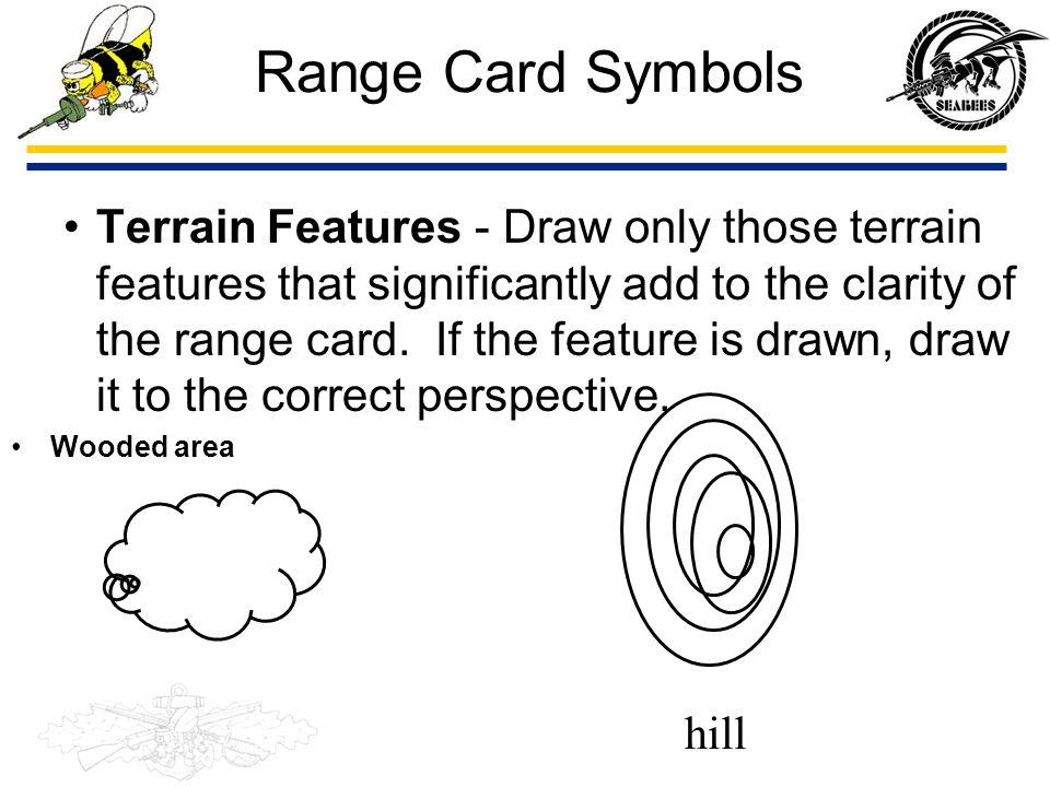 Range Card Symbols