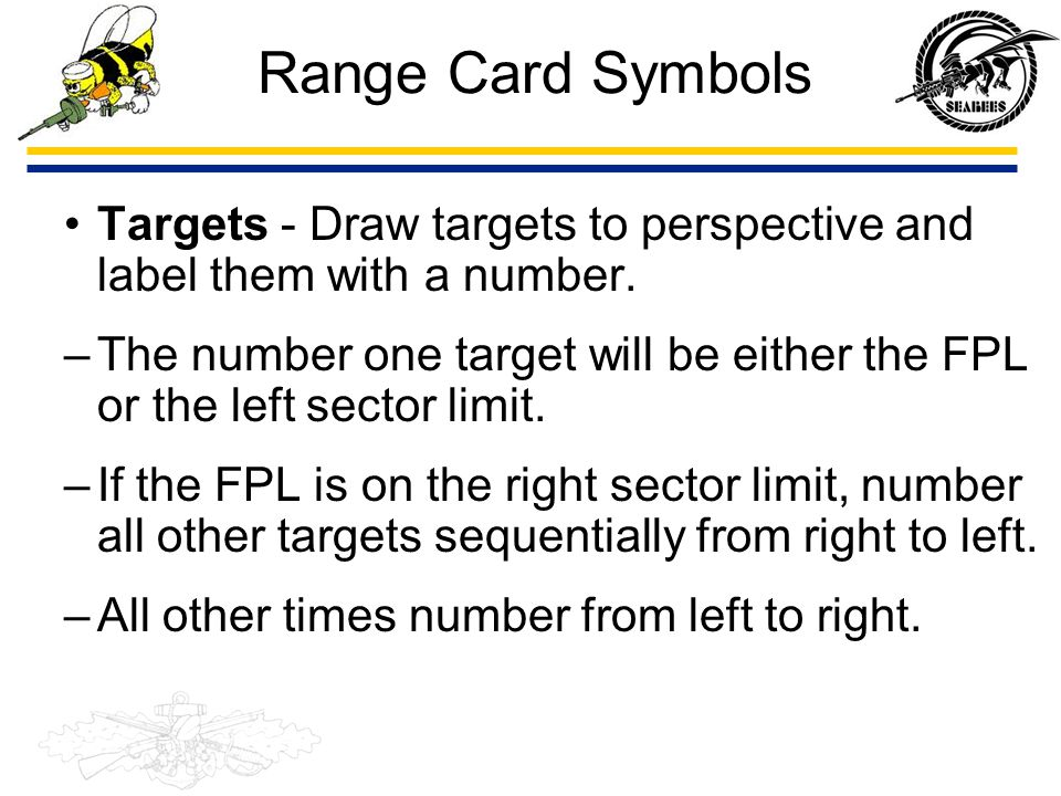 Range Card Symbols Targets - Draw targets to perspective and label them with a number.
