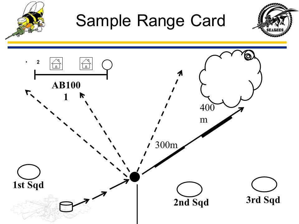 Sample Range Card 2 AB1001 400m 300m 1st Sqd 3rd Sqd 2nd Sqd
