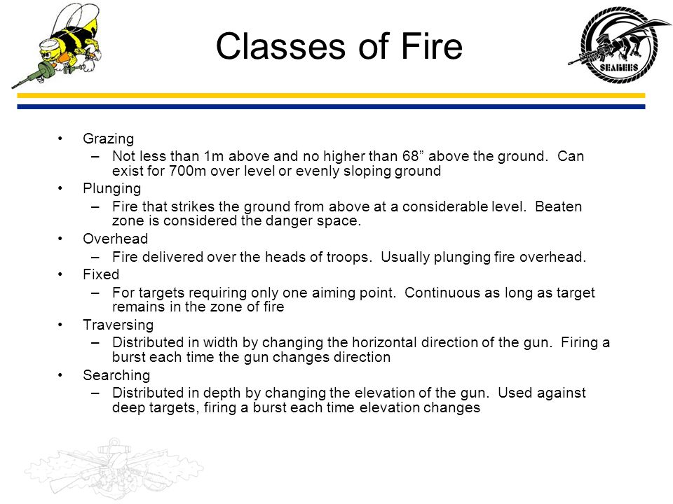 Classes of Fire Grazing