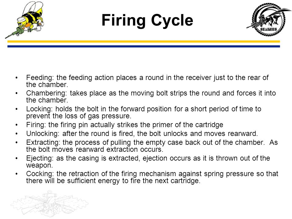 Firing Cycle Feeding: the feeding action places a round in the receiver just to the rear of the chamber.