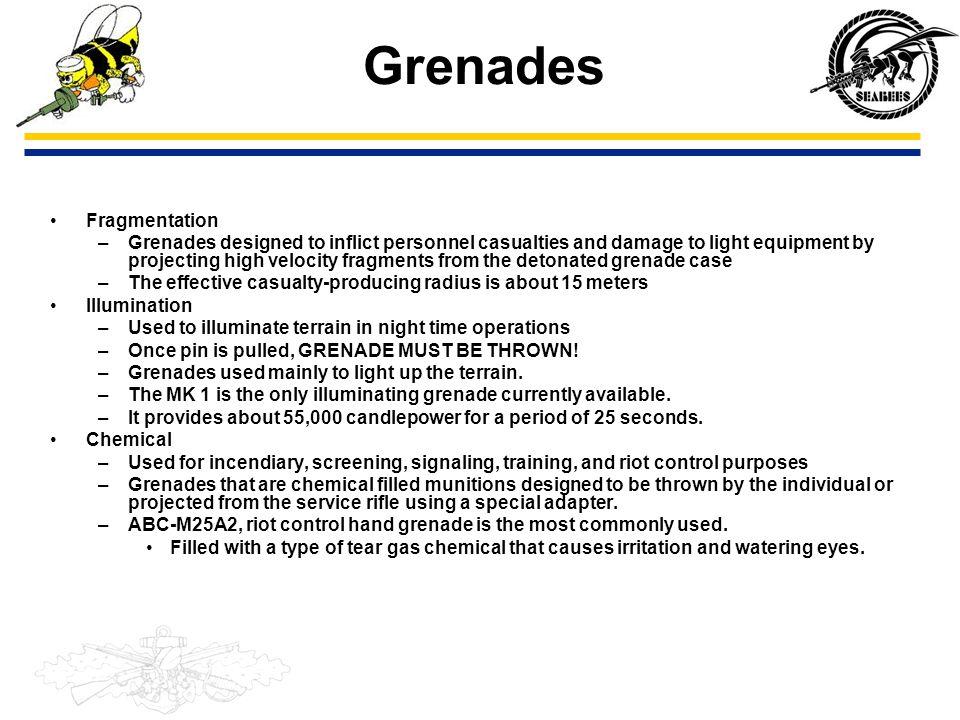Grenades Fragmentation