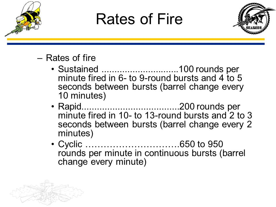 Rates of Fire Rates of fire