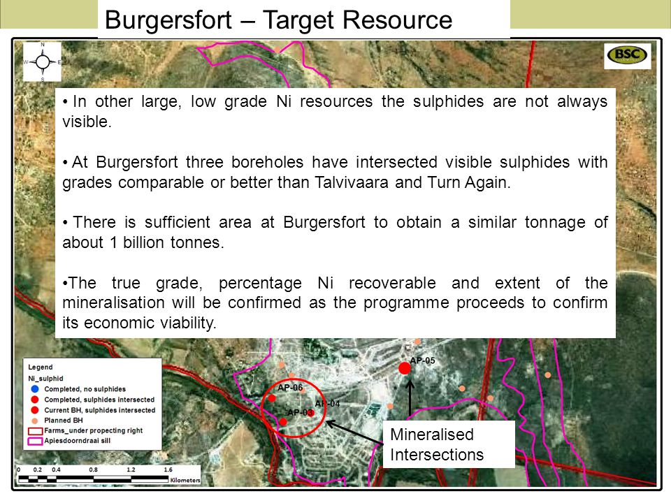Burgersfort – Target Resource