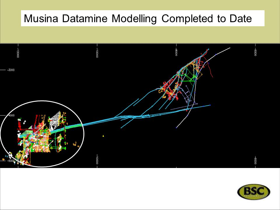 Musina Datamine Modelling Completed to Date