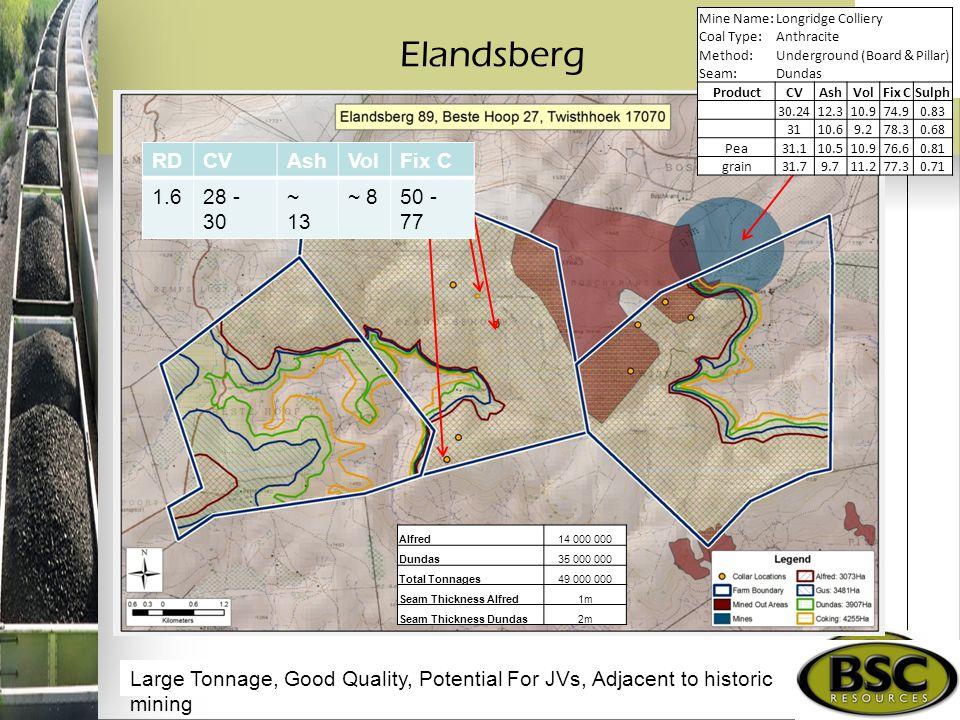 Elandsberg RD CV Ash Vol Fix C 1.6 28 - 30 ~ 13 ~ 8 50 - 77