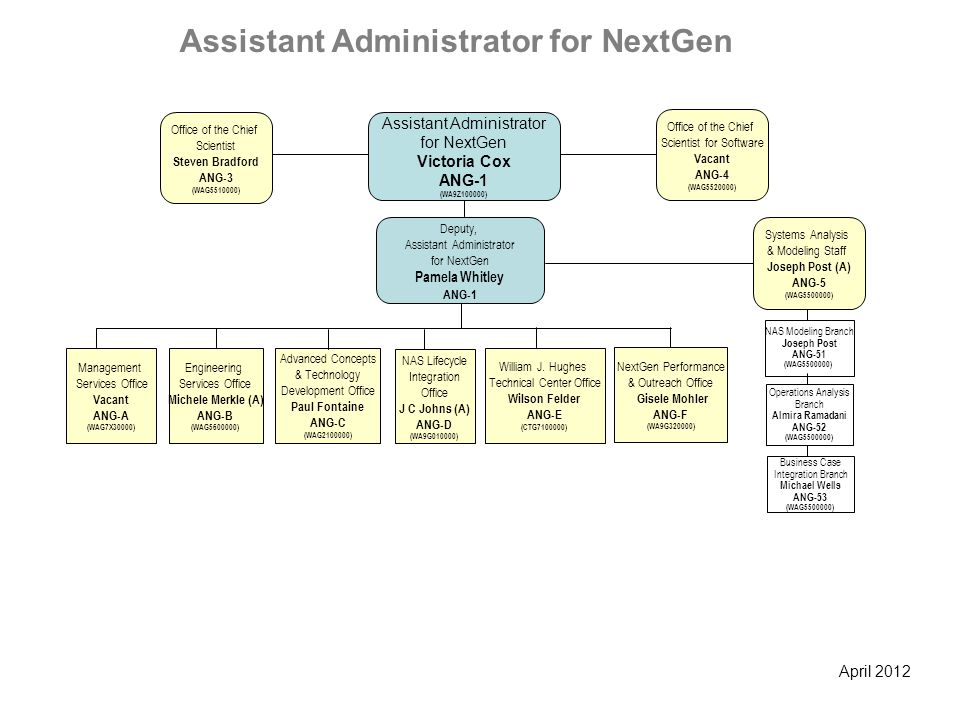 Assistant Administrator for NextGen