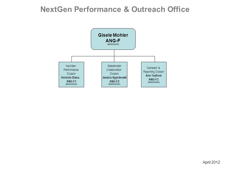 NextGen Performance & Outreach Office