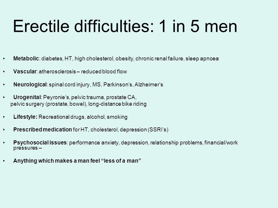 Erectile difficulties: 1 in 5 men