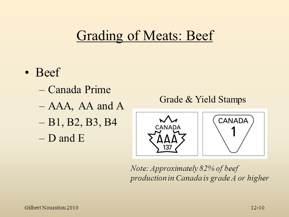 Grading of Meats: Beef Beef Canada Prime AAA, AA and A B1, B2, B3, B4