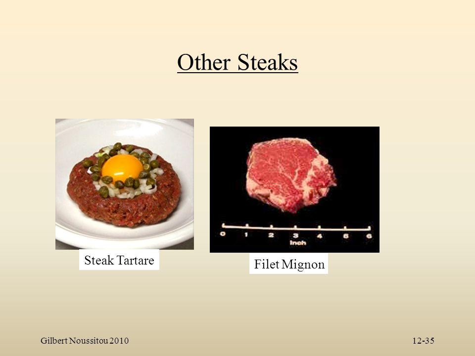 Other Steaks Steak Tartare Filet Mignon Gilbert Noussitou 2010