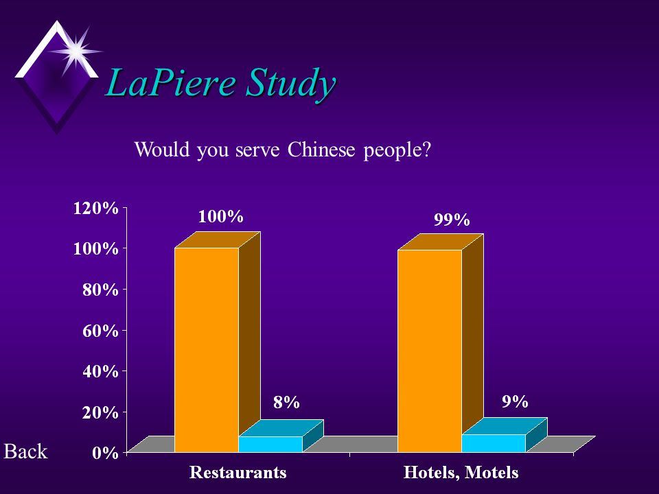 Would you serve Chinese people