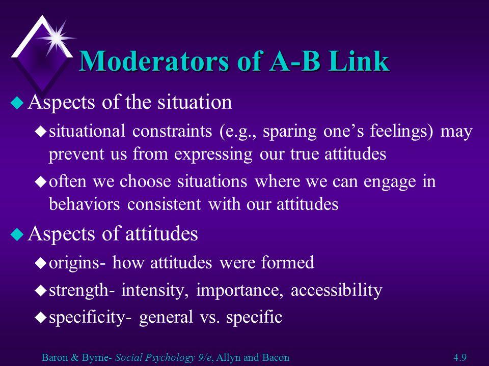 Moderators of A-B Link Aspects of the situation Aspects of attitudes