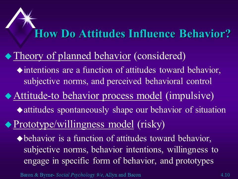 How Do Attitudes Influence Behavior