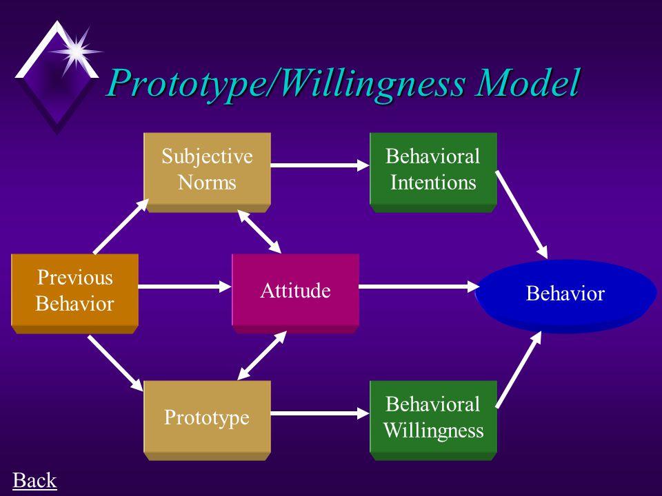 Prototype/Willingness Model