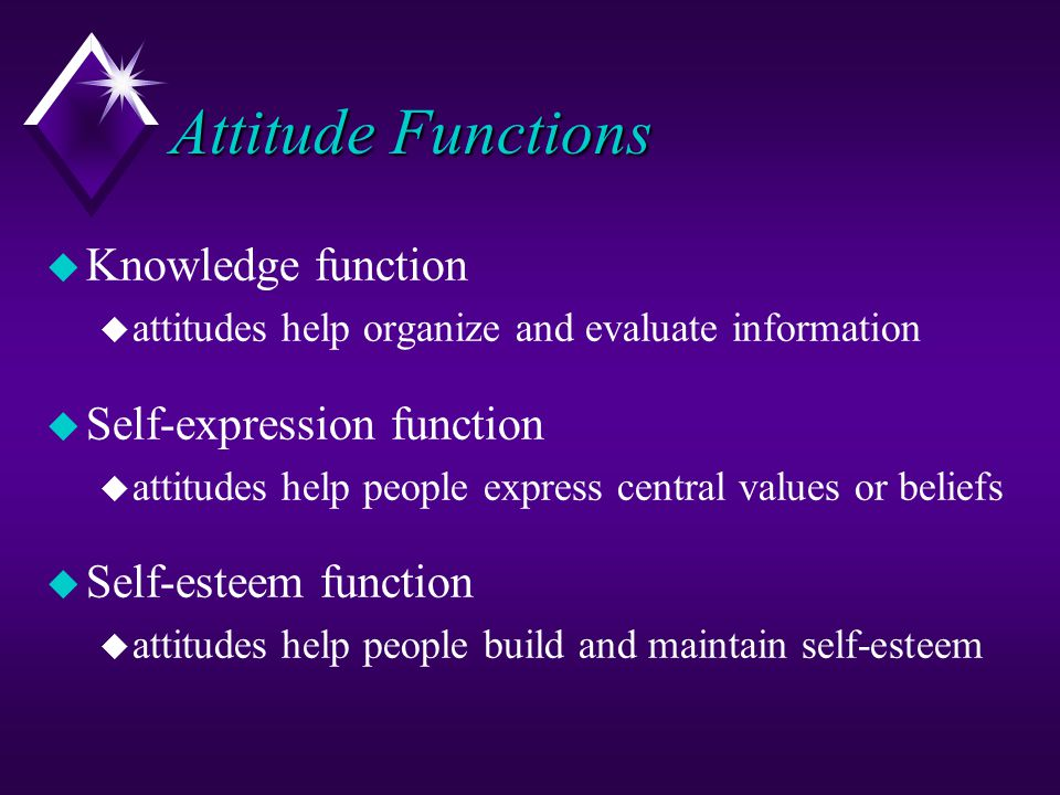 Attitude Functions Knowledge function Self-expression function