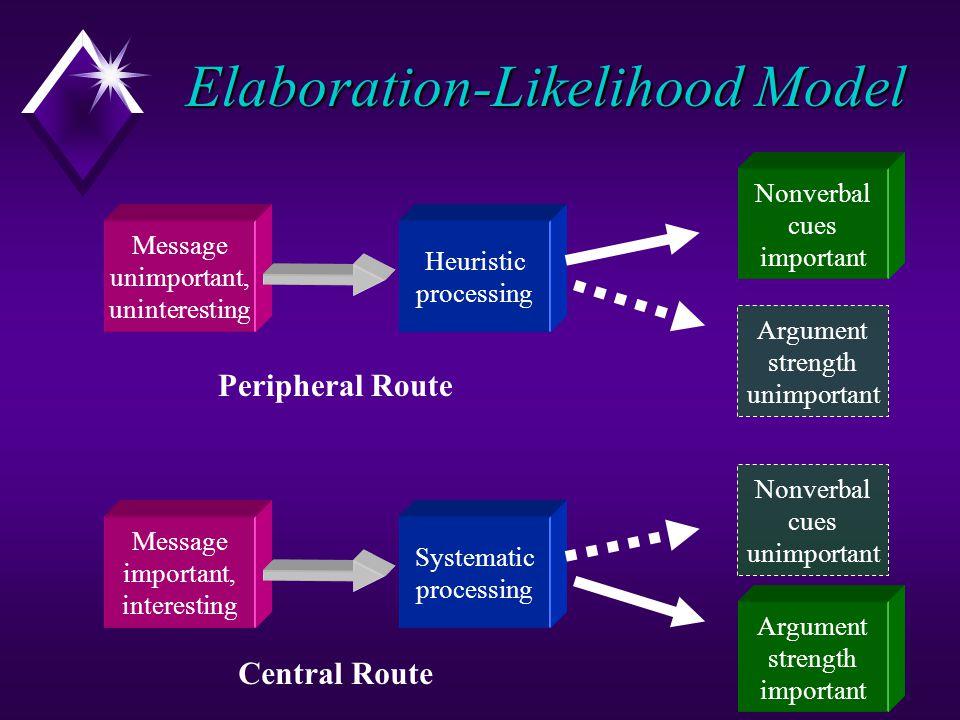 Elaboration-Likelihood Model