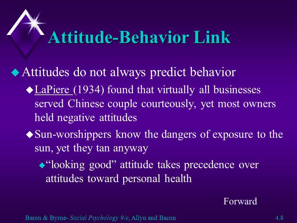 Attitude-Behavior Link