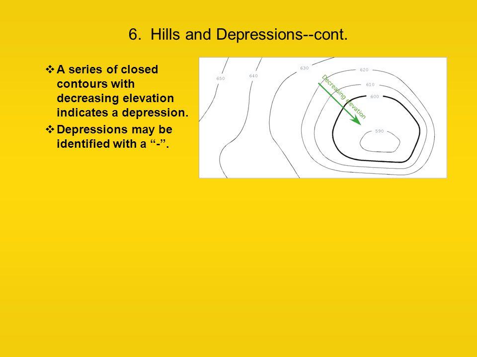 6. Hills and Depressions--cont.