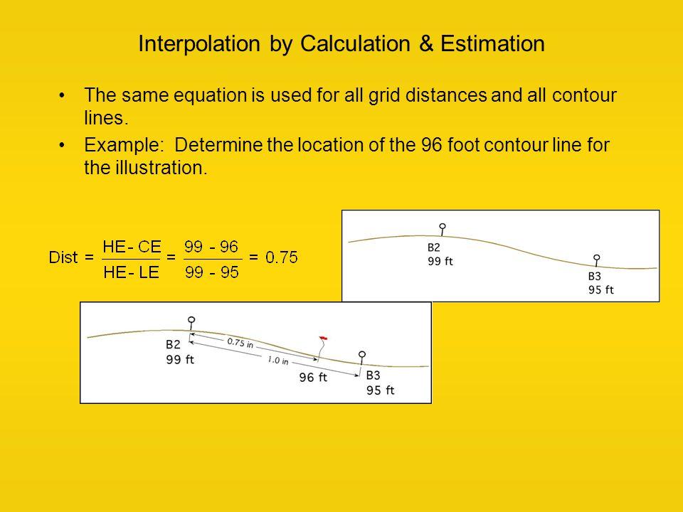 Interpolation by Calculation & Estimation