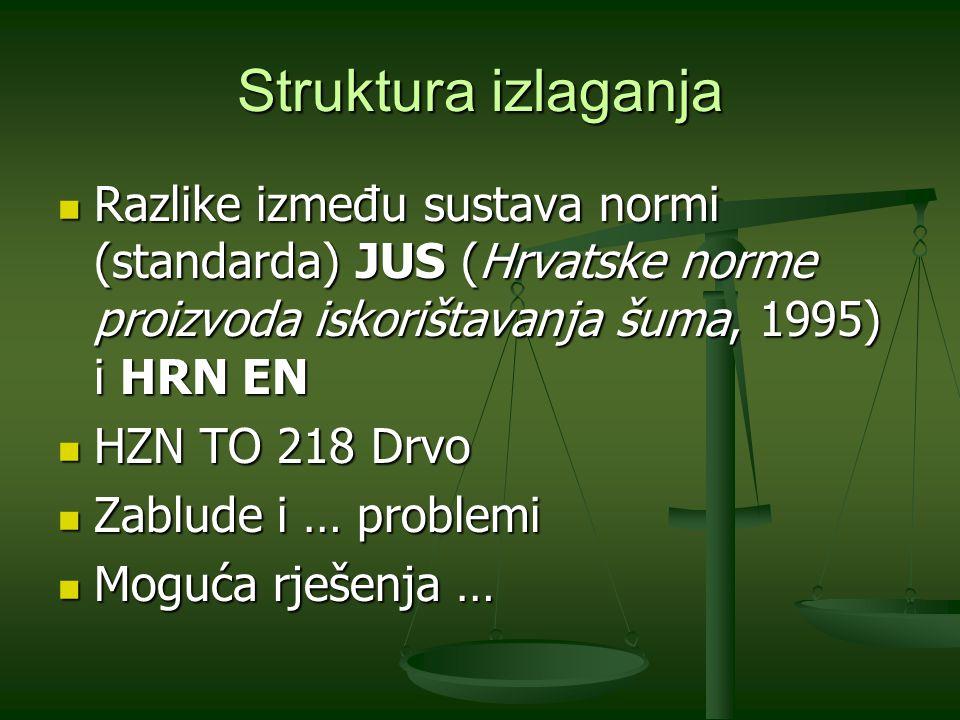 Struktura izlaganja Razlike između sustava normi (standarda) JUS (Hrvatske norme proizvoda iskorištavanja šuma, 1995) i HRN EN.
