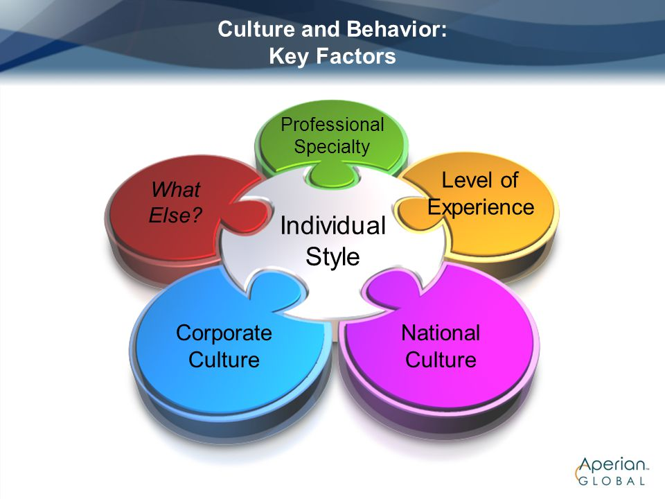 Culture and Behavior: Key Factors