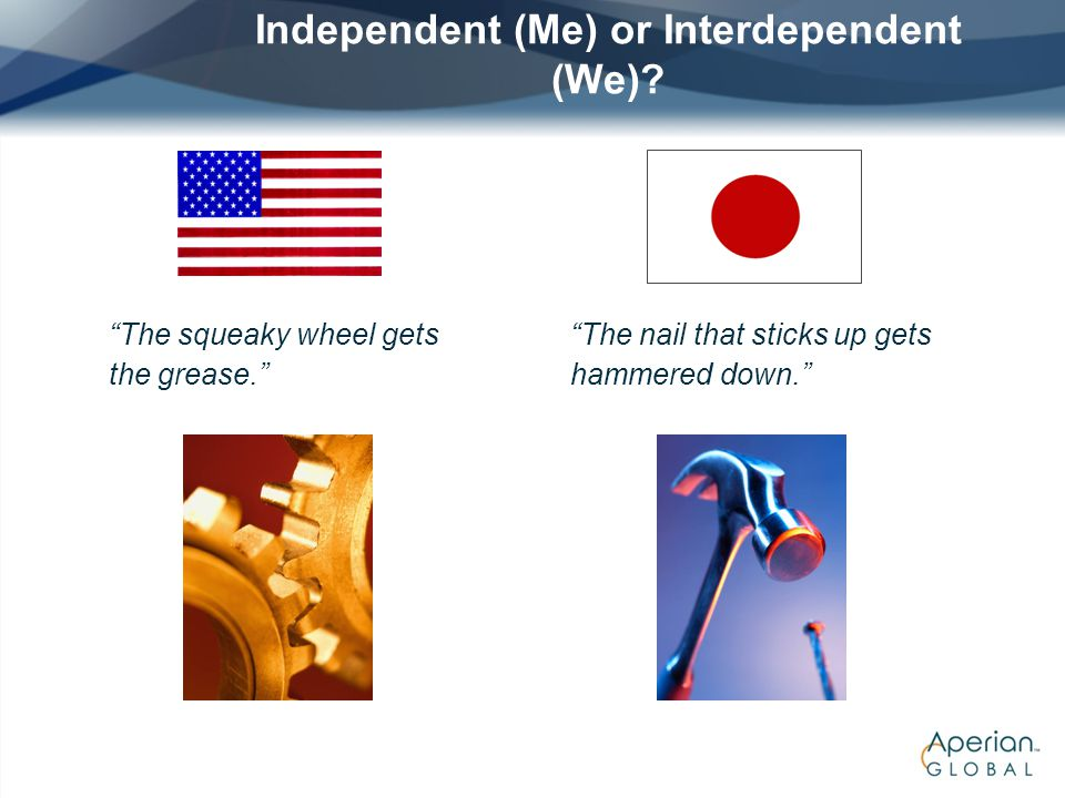 Independent (Me) or Interdependent (We)