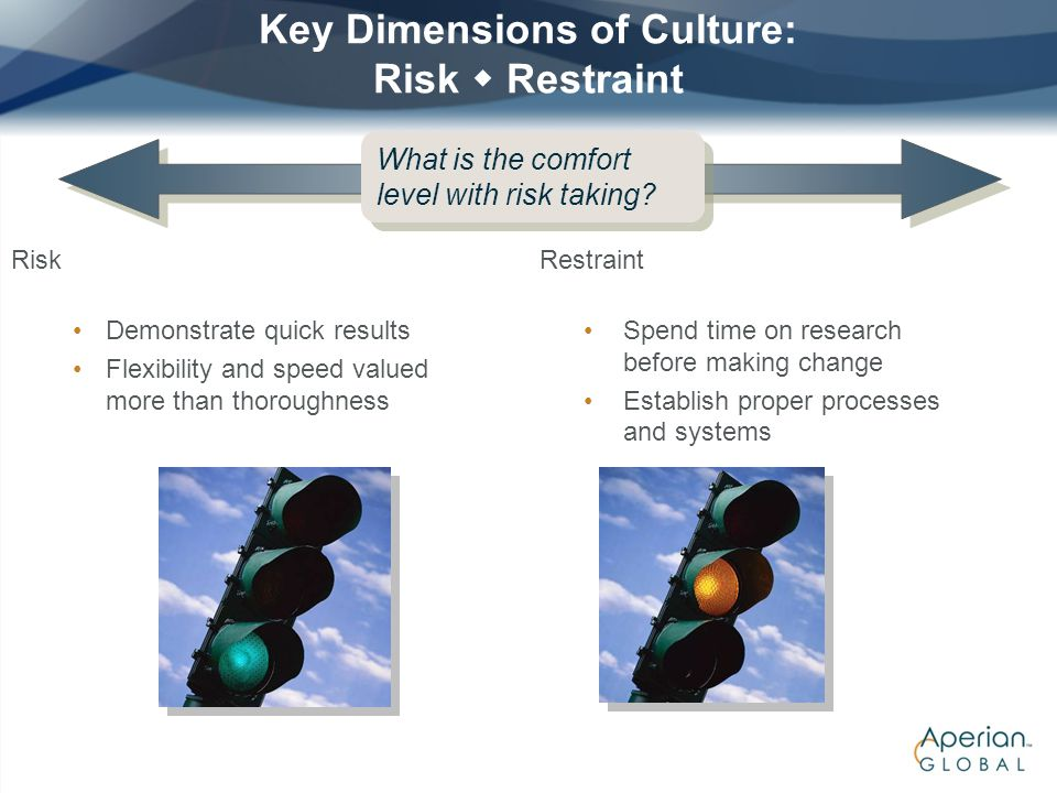 Key Dimensions of Culture: Risk  Restraint