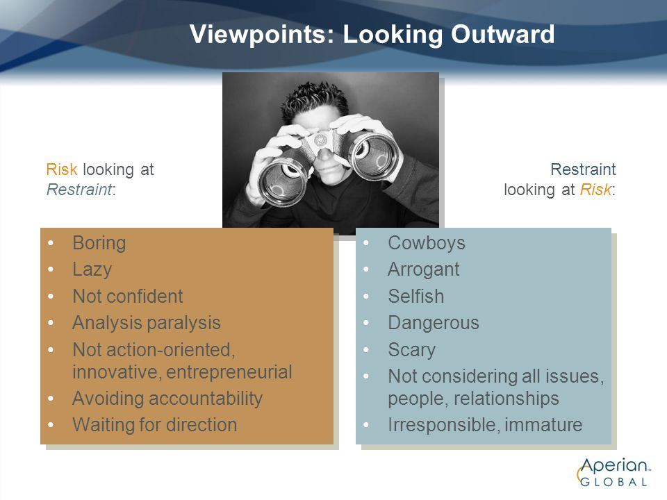 Viewpoints: Looking Outward