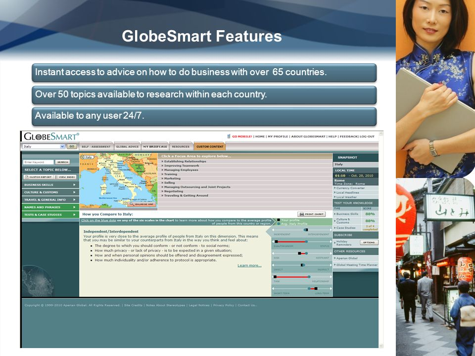GlobeSmart Features Instant access to advice on how to do business with over 65 countries.