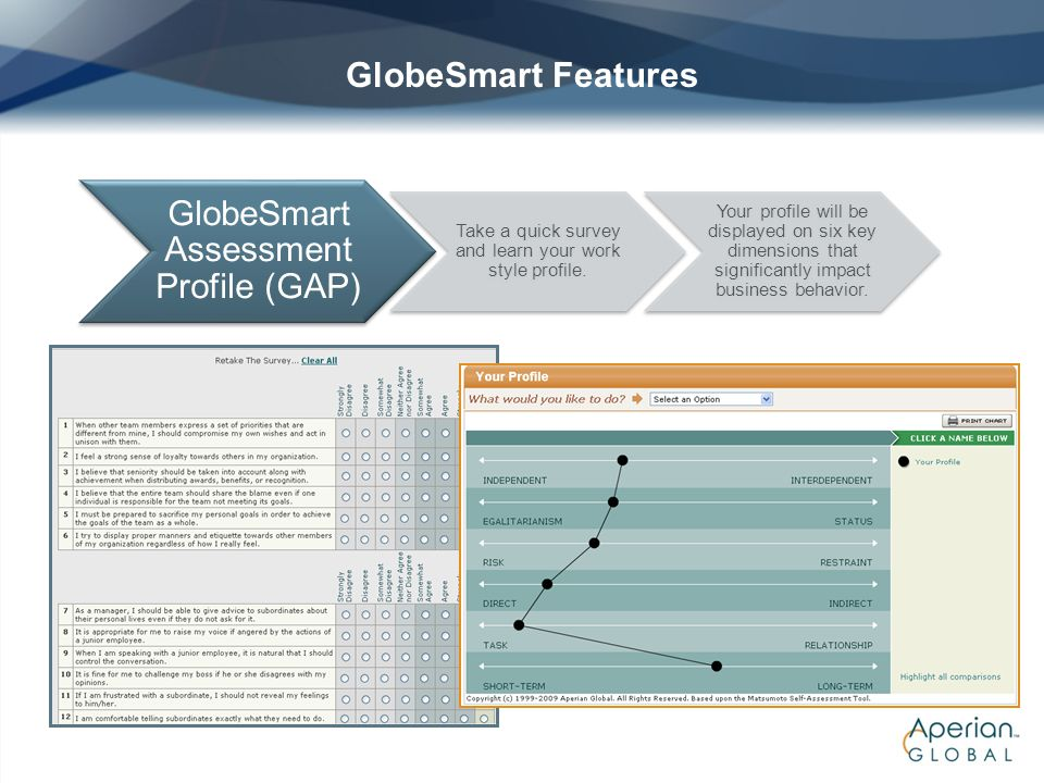 GlobeSmart Assessment Profile (GAP)