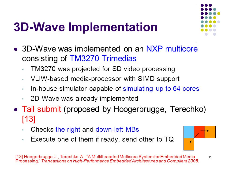 3D-Wave Implementation