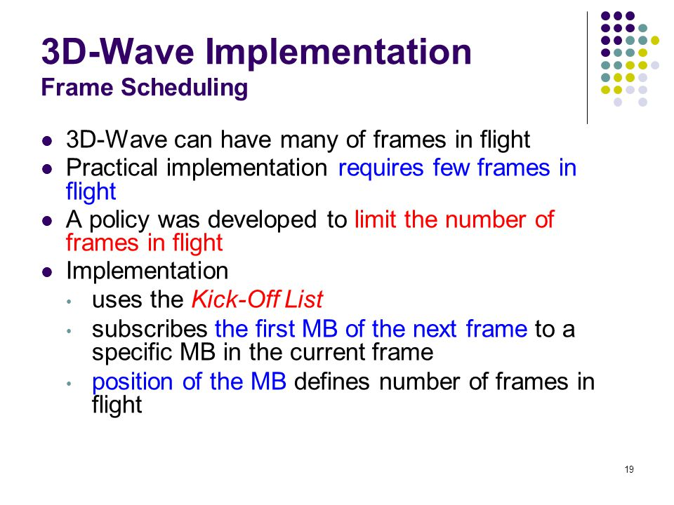 3D-Wave Implementation Frame Scheduling