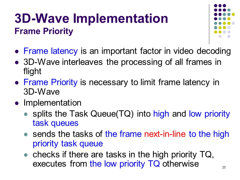 3D-Wave Implementation Frame Priority