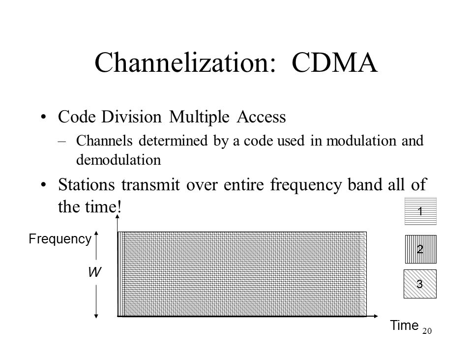 Channelization: CDMA Code Division Multiple Access