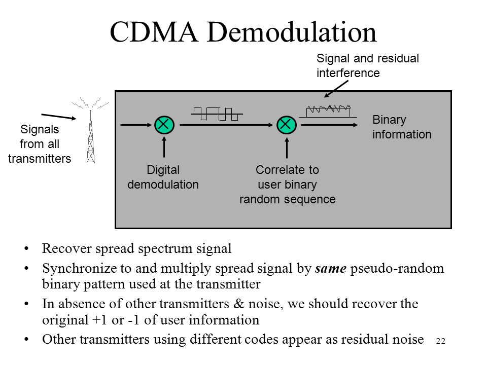 CDMA Demodulation  Recover spread spectrum signal