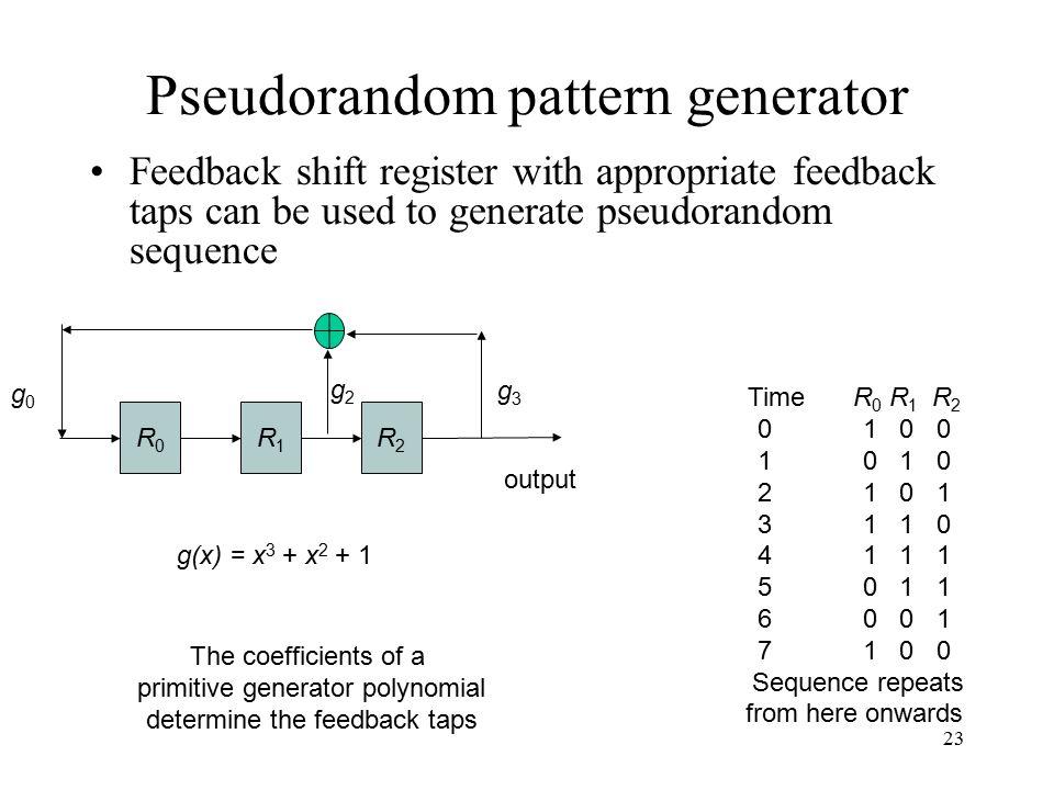 Pseudorandom pattern generator