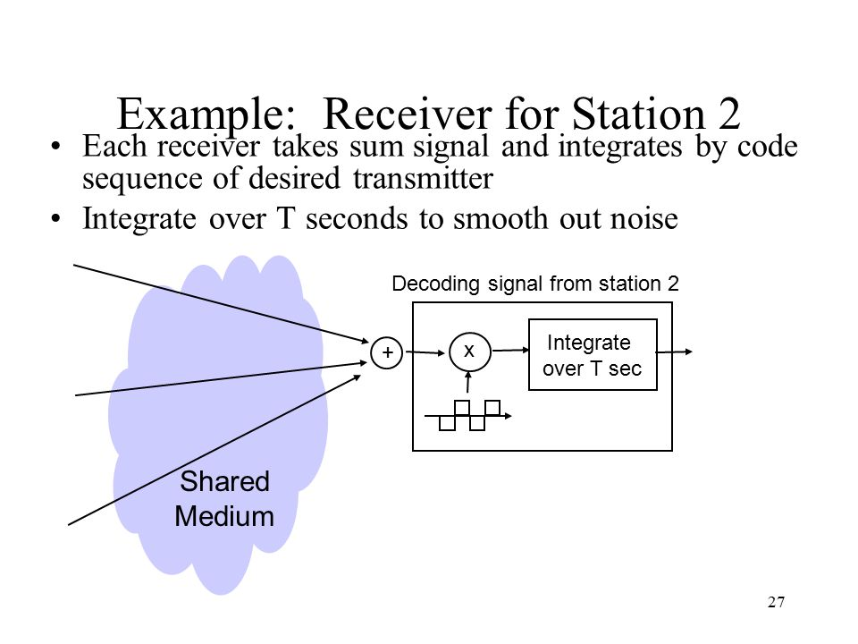 Example: Receiver for Station 2
