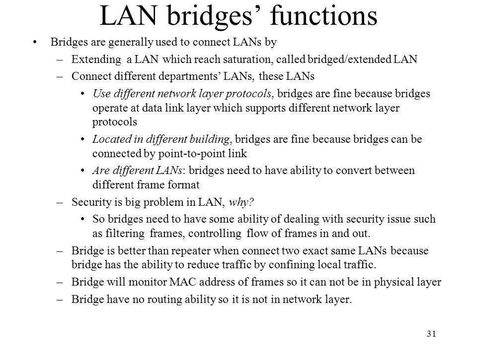 LAN bridges' functions