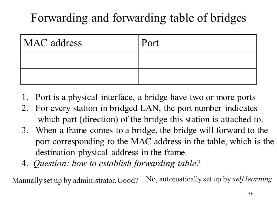 Forwarding and forwarding table of bridges