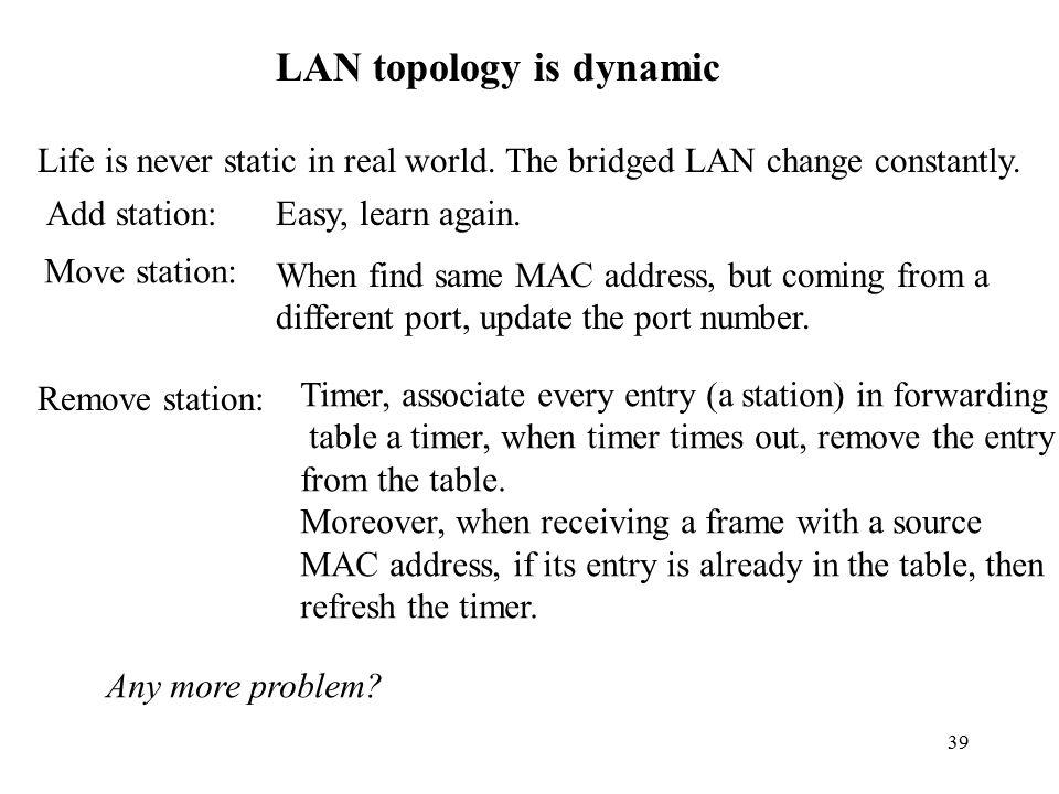 LAN topology is dynamic