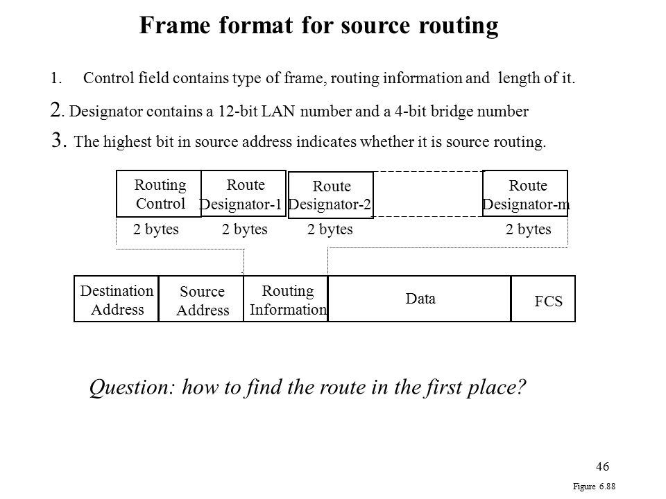 Frame format for source routing