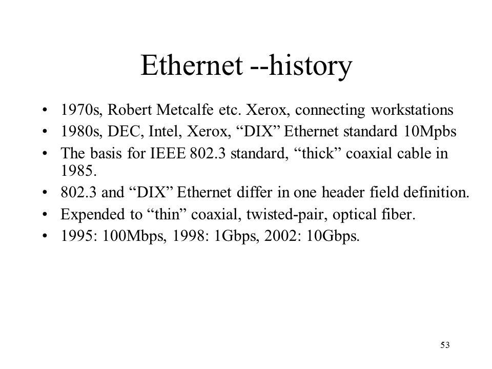 Ethernet --history 1970s, Robert Metcalfe etc. Xerox, connecting workstations. 1980s, DEC, Intel, Xerox, DIX Ethernet standard 10Mpbs.
